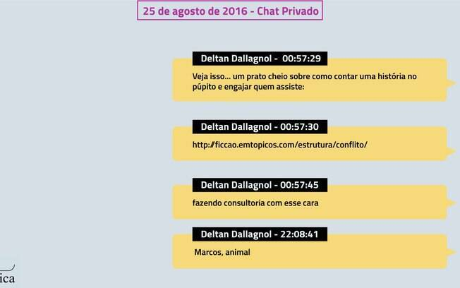 Chat privado entre Dallagnol e pastor Marcos Ferreira